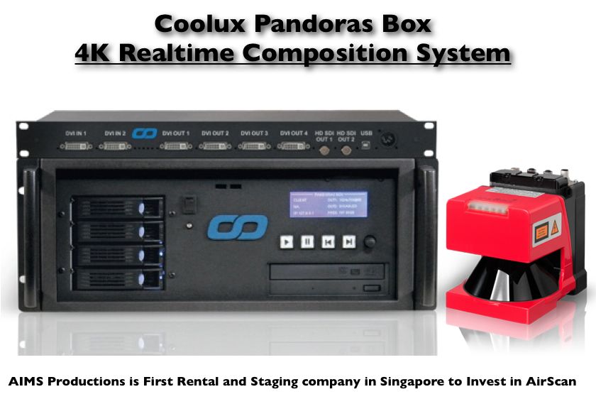 Coolux Pandoras Box Solution